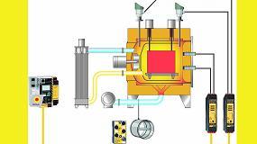 Foto de Módulo de seguridad para hornos industriales de Bihl+Wiedemann