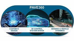 Foto de Siemens lanza un nuevo programa de validación para acelerar el desarrollo del vehículo autónomo