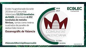 Foto de La Comunitat Valenciana gestiona a través de Ecolec la recogida de 12.213 toneladas de residuos eléctricos y electrónicos