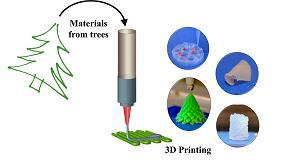 Foto de Tinta de madera para imprimir en 3D productos ecológicos