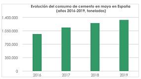 Foto de El consumo de cemento crece menos del 7% en mayo