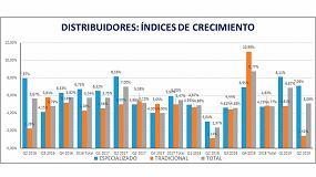 Foto de La distribución de la ferretería y el bricolaje crece un 5% en el segundo trimestre del año