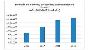 Foto de El consumo de cemento creció un 2,6% en septiembre