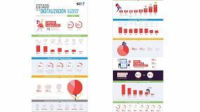 Foto de La inversión en servicios digitales de las farmacéuticas españolas