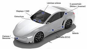 Foto de Soluciones 3M de hoy para el vehículo eléctrico del mañana