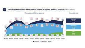 Foto de La exportación de vehículos, el principal aportador de saldo positivo a la balanza comercial de España