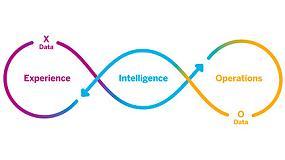 Foto de SAP apuesta por la experiencia en la gestión de la empresa inteligente