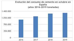 Foto de El consumo de cemento en España crece un 3% en octubre
