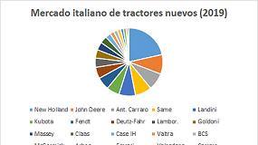 Foto de El mercado italiano de tractores nuevos se estabiliza en las 18.500 unidades
