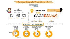 Foto de Saint-Gobain PAM presenta los resultados de su encuesta de satisfacción 2019