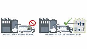 Foto de La importancia de auditar la calidad del aire comprimido según la ISO 8573-1