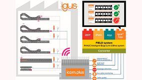 Foto de Igus desarrolla una aplicación para el sistema 'Field' de Fanuc