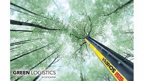 Foto de SSI Schaefer en LogiMAT 2020, soluciones sostenibles y cadena de suministro del futuro