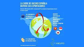 Foto de Las exportaciones de vacuno español se disparan