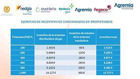 Foto de Presentado el Plan Renove Privado de Salas de Calderas 2020 de la Comunidad de Madrid