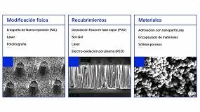 Foto de Superficies antibacterianas, higiénicas y biocidas