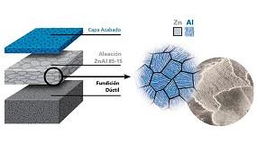 Foto de Investigación y desarrollo en revestimientos exteriores en tuberías de fundición dúctil