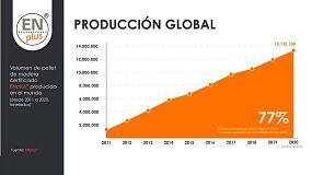 Foto de 1000 empresas fabrican y distribuyen pellet certificado ENplus en todo el mundo