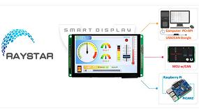 Foto de Nueva gama 'Smart Display CAN Series' de Raystar