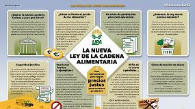 """Foto de UPA: """"La Ley de la Cadena Alimentaria es un arma para acabar con los abusos a los agricultores y ganaderos"""""""