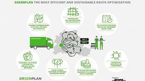 Foto de Potente algoritmo de planificación de rutas dinámicas de Greenplan y DHL