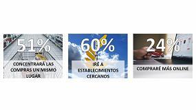 Foto de La mayoría de españoles no repetirá las compras de acaparamiento en caso de un nuevo confinamiento
