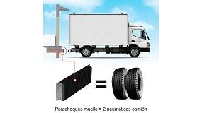 Foto de ¿Sabías que… se fabrican parachoques para muelles de carga para Camión a partir de Neumáticos Usados?