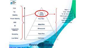 Foto de Resistencias 'Foil' de VPG, sinónimo de precisión