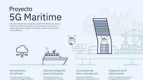 Foto de Conectividad 5G e IA permitirán la geoposición en tiempo real de embarcaciones en el Port de Barcelona