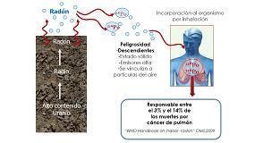 Foto de Mediciones de exposición al riesgo del gas radón en túneles, galerías (minas) de agua y cuevas turísticas en las Islas Canarias