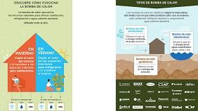 Foto de 'Descubre cómo funciona la bomba de calor', nueva campaña de difusión del Plan de Promoción de Bomba de Calor