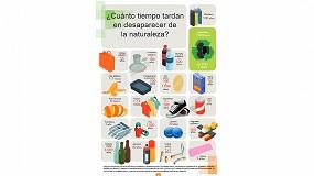 Foto de TNU promueve la concienciación medioambiental explicando cuanto tiempo tardan en degradarse los residuos en la naturaleza