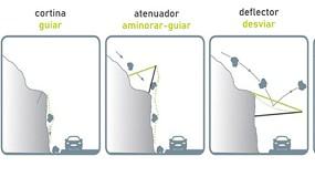 Foto de Influencia de las solicitaciones estáticas en el comportamiento de una barrera dinámica de protección contra desprendimientos