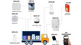 Foto de Alarma para autocaravanas y camiones de Vesta: una solución para el transporte y las mercancías