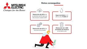Foto de Mitsubishi Electric presenta su Plan de Sostenibilidad