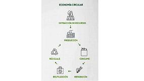 Foto de Ariston, economía circular y acuerdos sostenibles, en su firme compromiso por la reducción de emisiones