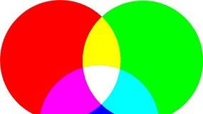 Foto de Fisiología del color. Del monitor a la pintura