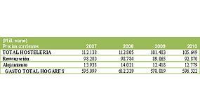 Foto de Los hogares espa�oles gastan el 17,7% de su presupuesto en restaurantes, bares y hoteles
