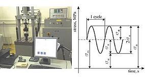 Foto de Estudio de resistencia a fatiga de acero inoxidable (316L) fabricado por tecnolog�as aditivas l�ser