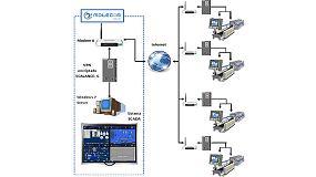 Foto de Molecor presenta su sistema de asistencia remota