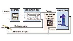 Foto de Desarrollo de una m�quina virtual para el an�lisis din�mico de m�quinas-herramienta de gran tama�o