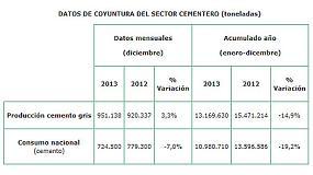 Foto de El consumo de cemento cierra 2013 con una ca�da del 19%