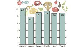 Foto de Reducir el desperdicio alimentario, un compromiso de la hosteler�a