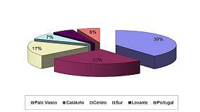 Foto de Maquinser cifra en un 14% el incremento de visitantes a la BIEMH 2014