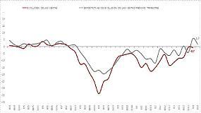 Foto de El mueble apunta a la recuperación con mejores expectativas de ventas y el incremento del empleo