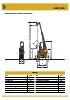 JCB TELETRUK TLT30D 4X4 - especificaciones técnicas