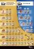 Purina Gourmet: El lujo de la excelencia culinaria