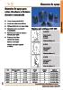 Elementos de sujeción neumática parte 3