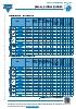 Small Signal Diodes Line Card_Vishay