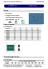 Fusibles rearmables low voltage, SMD_Way On